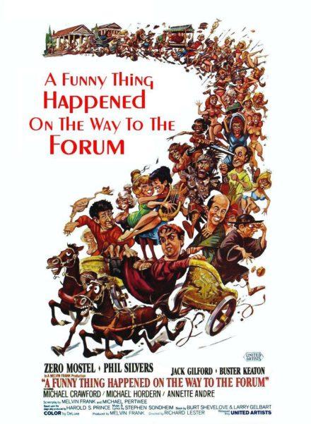 Theatre - Forum